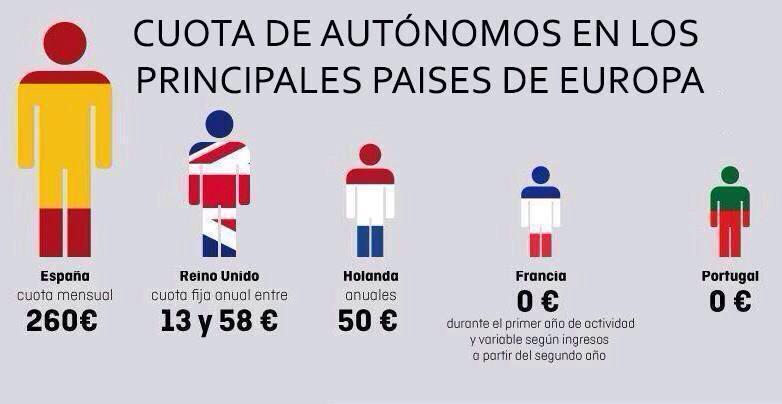 Imagen perteneciente a http://gestron.es/